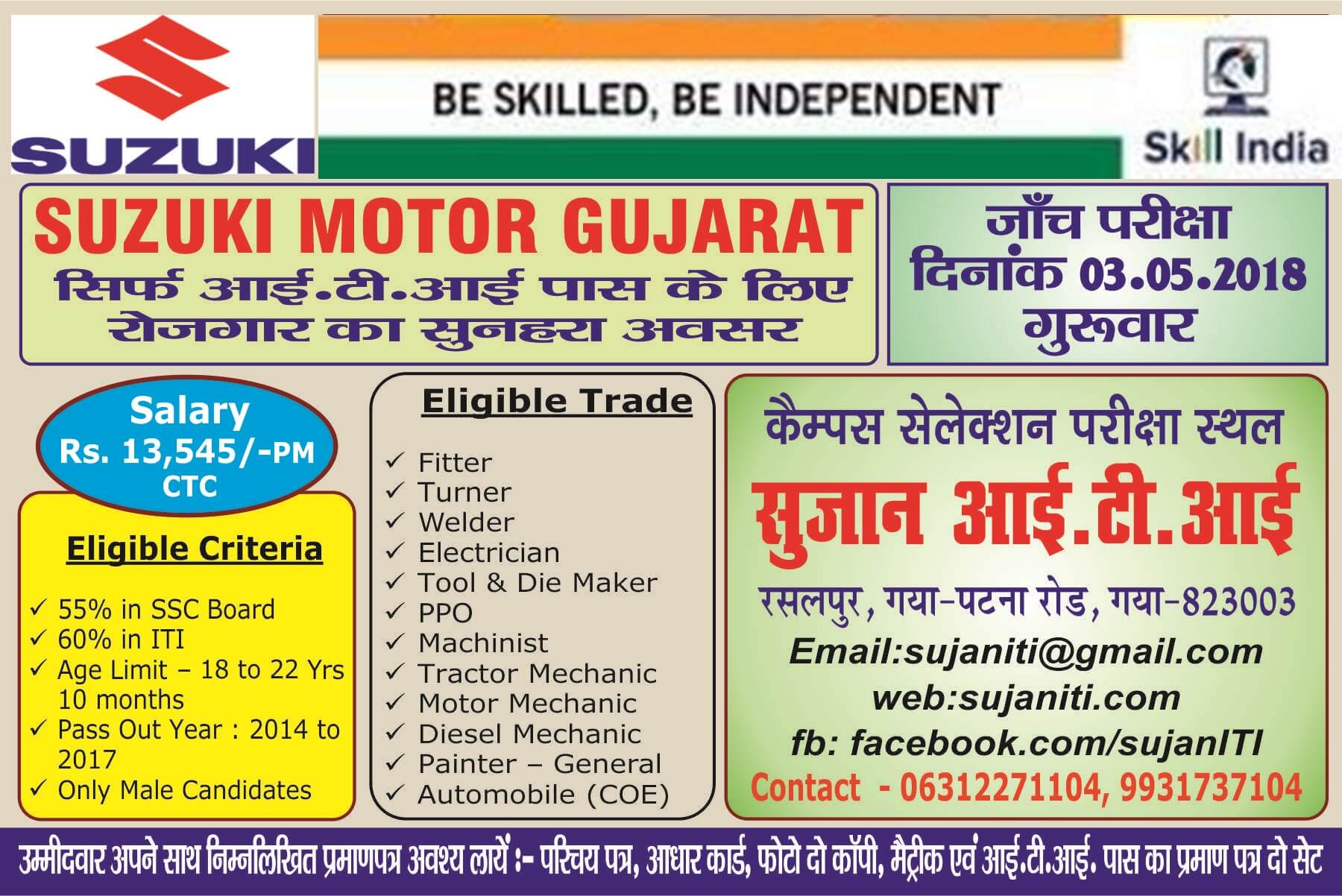 Campus Placements of Students | Sujan Private ITI | ISO